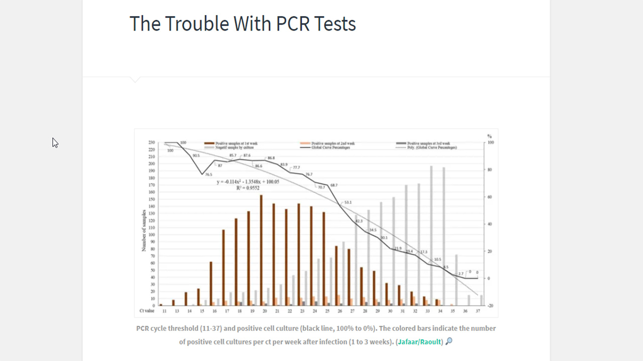 The Problems with PCR Tests